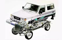都是四条腿在跑,城市SUV和越野车的四驱系统有何不同?