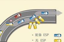 美國公布各車企主動剎車裝配率,這些安全裝置在中國何時才能標配