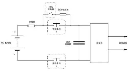 电动汽车电气结构
