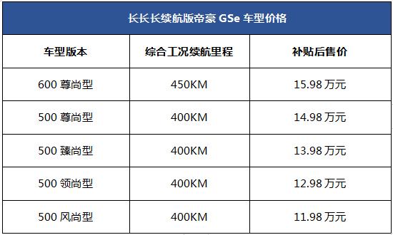 15.98万元,长长长续航版帝豪GSe焕新上市